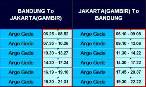 Jadwal Kereta Api Argo Gede Jakarta-Bandung